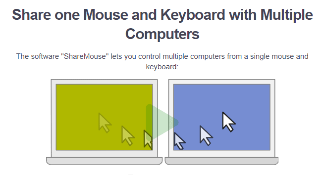 Share Mouse Application