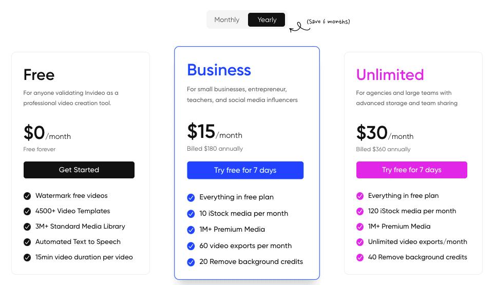 InVideo Pricing Plans
