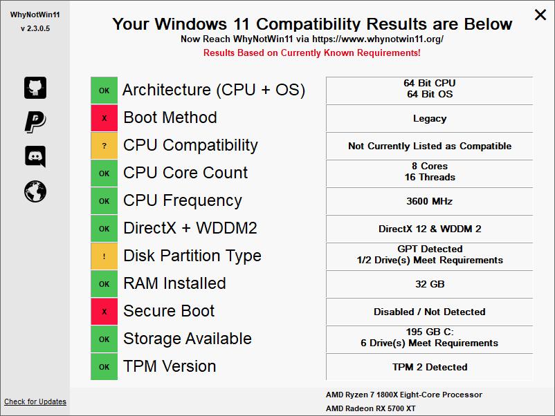 Windows 11 Compatibility Results